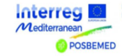 logo posbemed
